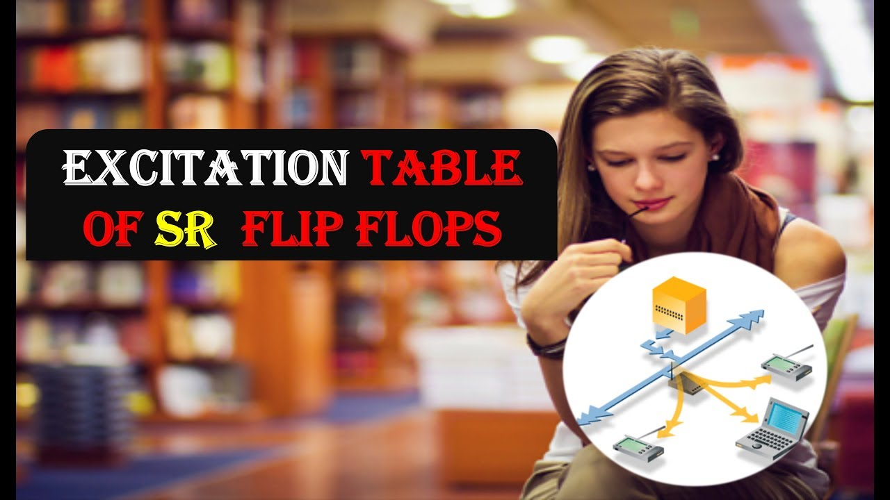 Complete step by step working timing diagram excitation table of complete step by step working timing diagram excitation table of sr flip flops explained pooptronica