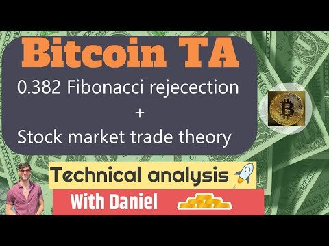BTC - Bitcoin Technical Analysis 0.382 rejects again. Stock market trades I am in.