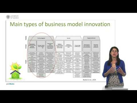 Business models for innovative climate change technologies