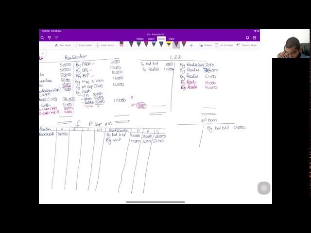 Dissolution - III - Class XII - Accounts