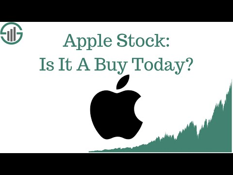 apple-stock-aapl---is-this-dividend-stock-a-buy-today?