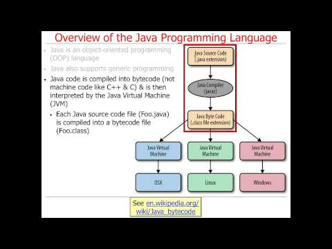Overview of the Java Programming Language and Java Virtual Machine