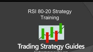 How To Trade With the RSI Indicator [Best Trading Strategy]
