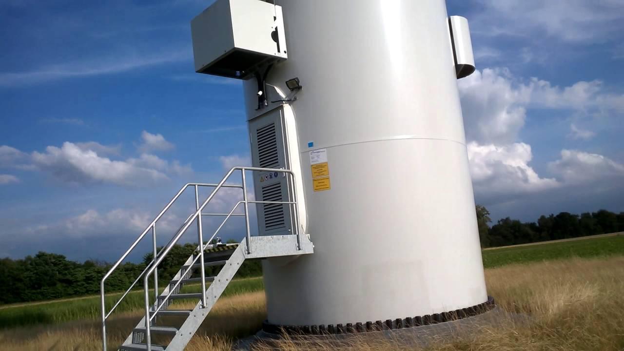 Windkraft Nrw