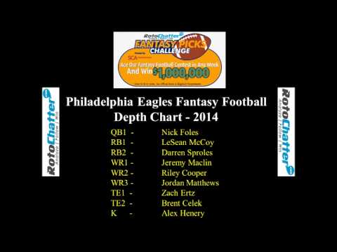 Philadelphia eagles depth chart fantasy football also youtube rh