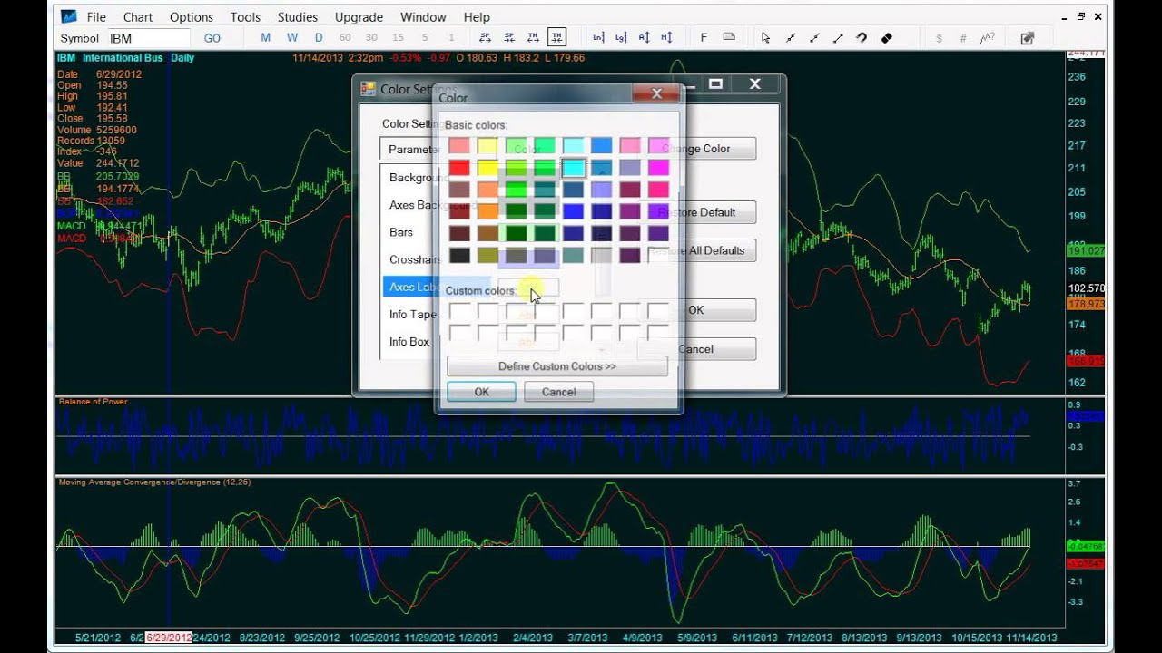 Top 10 Best Free Stock Charting Software Tools Review
