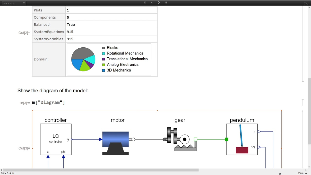 SystemModeler in the Wolfram Language