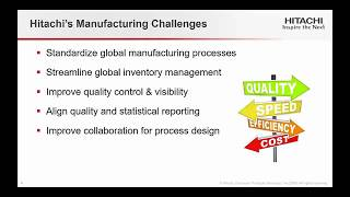 Hitachi LNS Research Manufacturing Innovation Webcast