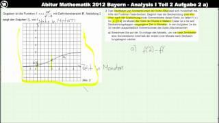 Abitur Mathematik 2012 Bayern - Analysis Aufgabengruppe I - Teil 2 Aufgabe 2 a)