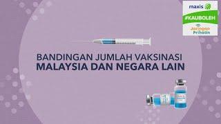 [INFOGRAFIK] Bandingan Jumlah Vaksinasi Malaysia & Negara Lain