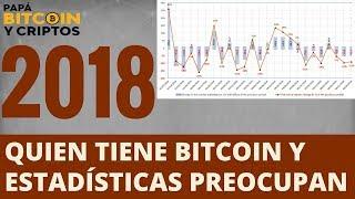 Quien tiene #Bitcoin en 2018 y Estadísticas Criptos que preocupan