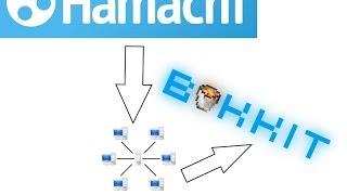 Comment créer un serveur Minecraft #1 (Hamachi)