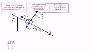B2 ЕГЭ по физике.Плоскость . Трение покоя