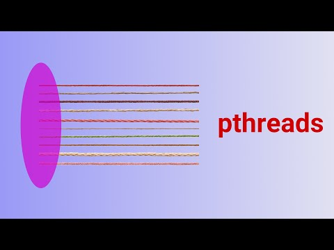 Pthreads in C under Linux