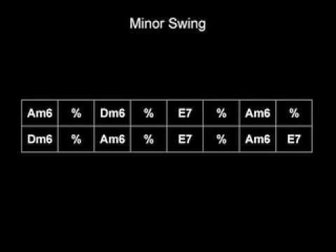 Gypsy Jazz Play Along - Chord changes to Minor Swing