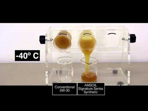 Synthetic Motor Oil Test - Motor Oil Cold Pour Comparison Test - Best Motor Oil