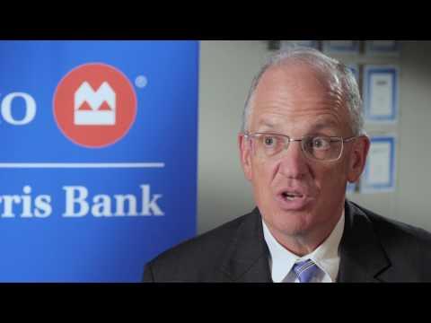 State of Asset Based Lending