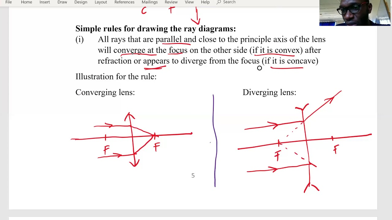 Optics Lesson 6 Rules For Drawing Ray Diagrams
