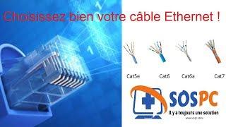 Bien choisir son câble Réseau Ethernet.
