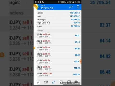 Forex brokers with 50 gift