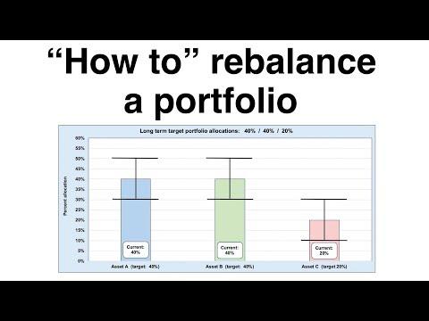 """Video #96)  """"How to"""" Rebalance a Portfolio"""