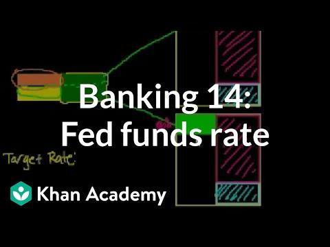 Banking 14: Fed Funds Rate