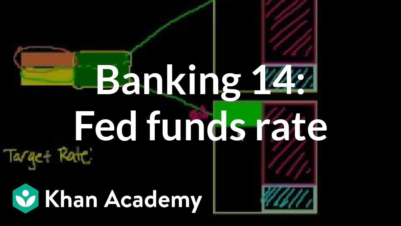 Feds Announce New Idea Regulations >> Fed Funds Rate Video Khan Academy