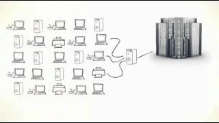New AVAST Business Security Solution (Español)