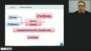 Стандарты работы на уроке английского языка по ФГОС в условиях нового ФПУ