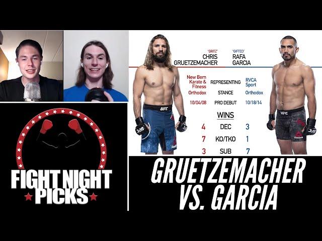 UFC Fight Night: Chris Gruetzemacher vs. Rafa Garcia Prediction