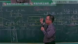109高普-法學緒論-程怡-超級函授(志光公職‧函授權威)