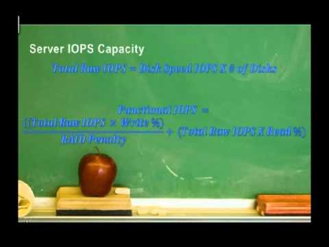 Calculating IOPS for VDI