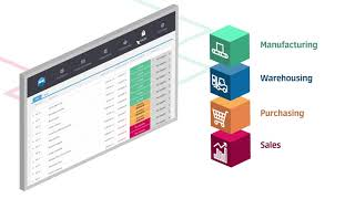 About katana: katana is the #1 modern manufacturing & inventory software for scaling businesses. automate your workflows with katana's visual interface and s...