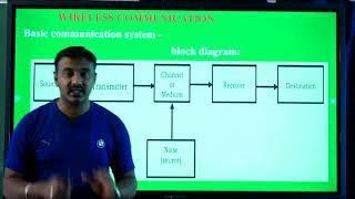 II PUC | ELECTRONICS | WIRELESS COMMUNICATION SYSTEM
