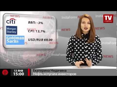 графики доллар рубль онлайн