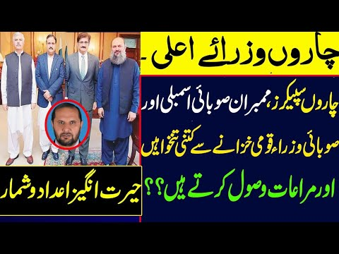 Shocking facts about how much salaries four chief ministers receive    Details by Jamshed Ansari