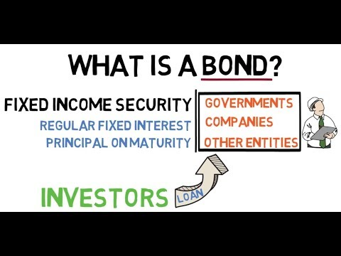What is a Bond? | What are Bonds?