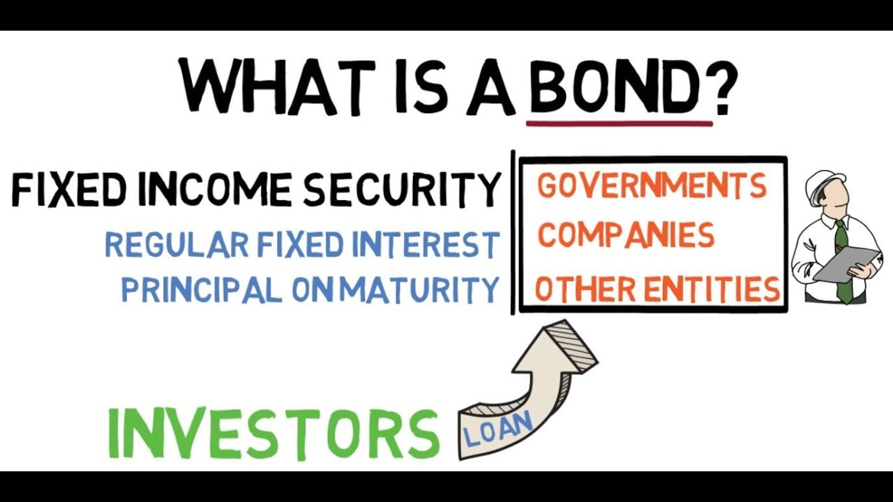 What is a bond 35