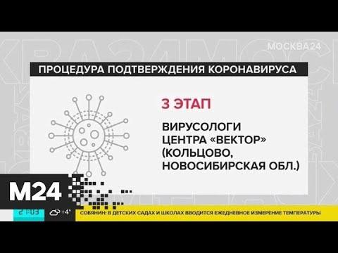 У москвича подтвердили коронавирус после поездки в Италию - Москва 24