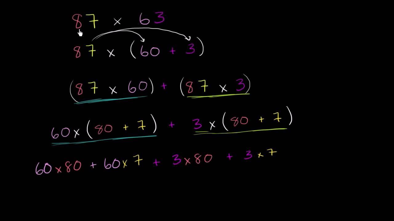 2 cifre gange 2 cifre med brug af den distributive lov