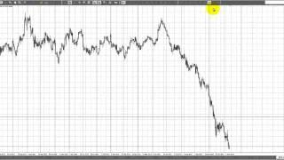 Аналитический обзор Форекс и Фондового рынка на 13.11.2014(, 2014-11-13T10:01:11.000Z)