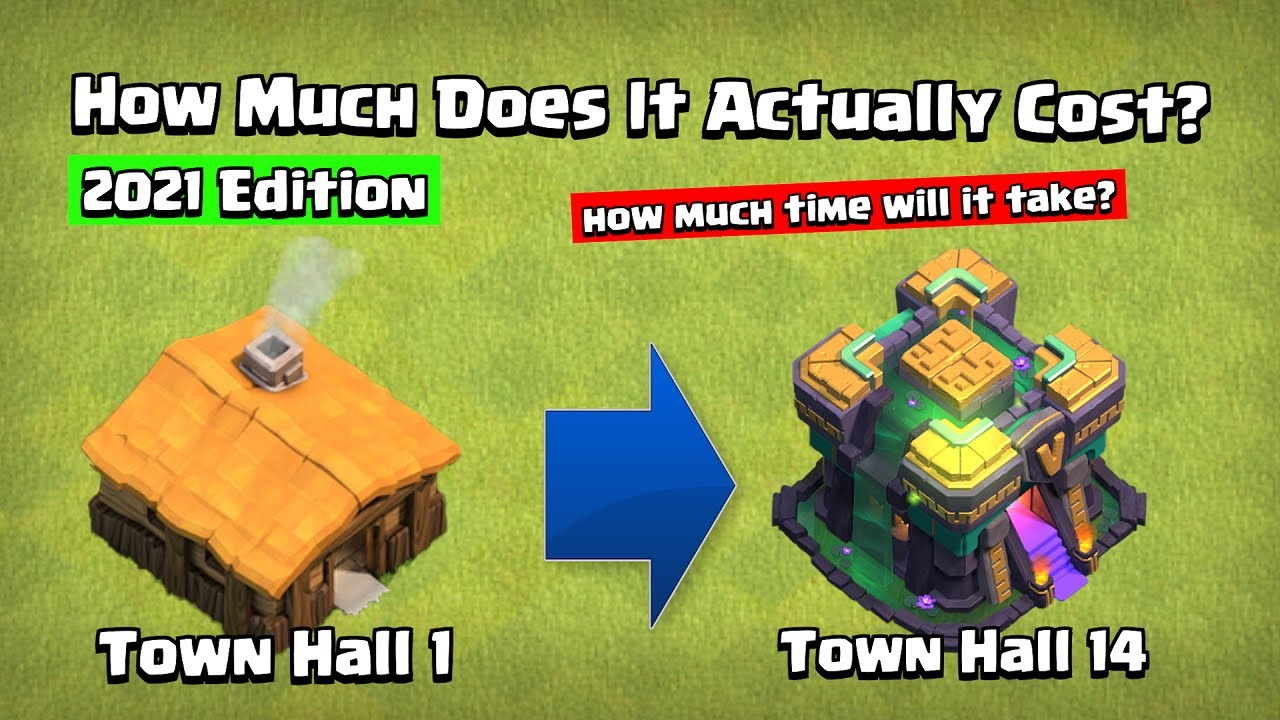 5 Years? and Billions Gold Later..... | Clash of Clans Upgrade Cost 2021 Edition