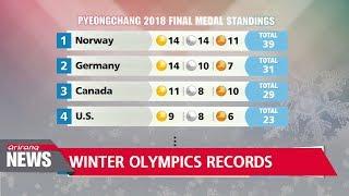 Viewing 2018 PyeongChang Winter Olympics through records