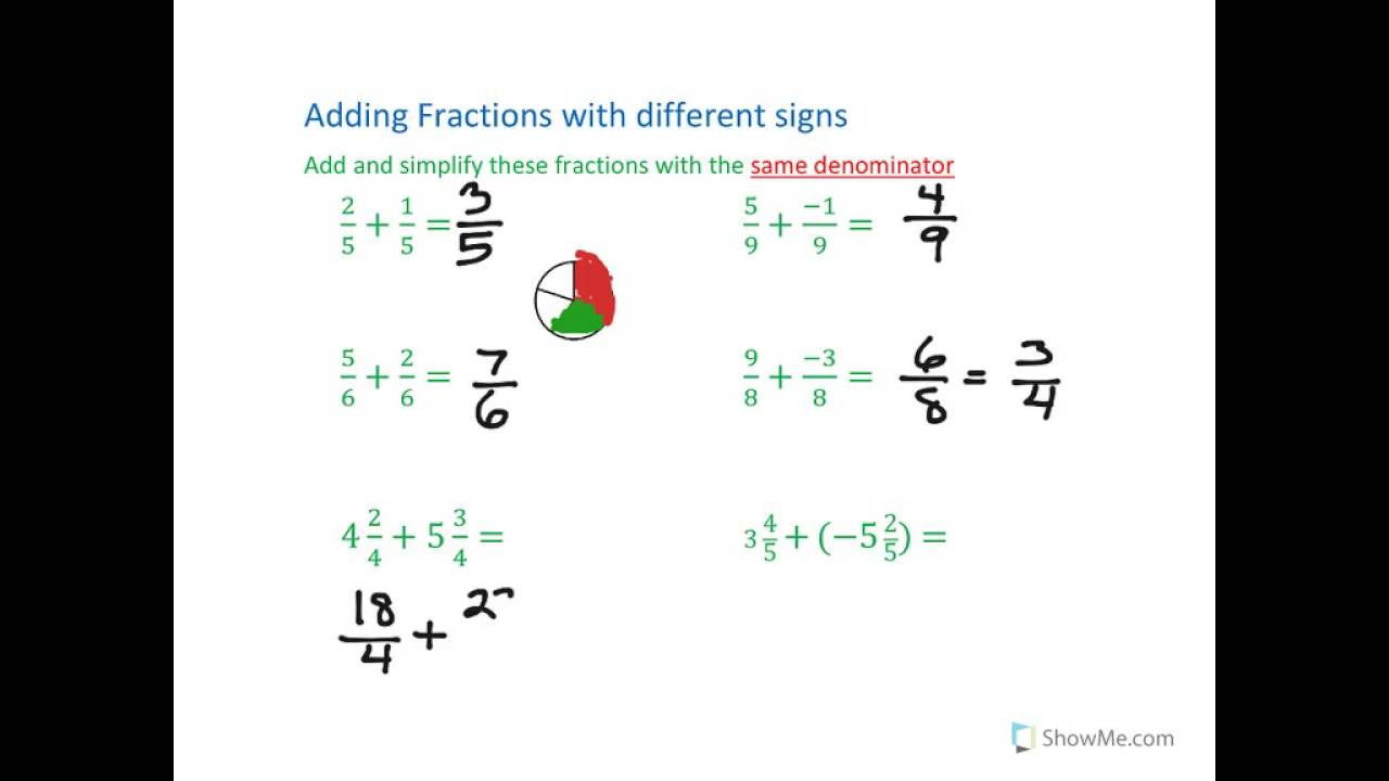 Adding Fractions With Different Signs And Same Denominators Done
