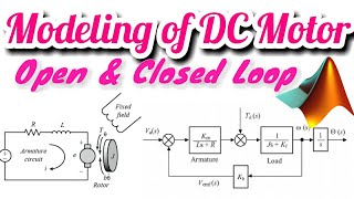 Modeling a DC Motor with PID Closed Loop Control in MATLAB by SUN innovative