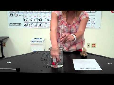 Molar Mass of Butane