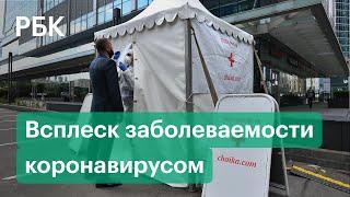 Коронавирус всплеск заболеваемости в Москве самоизоляция для пожилых Коронавирус в России 25 09