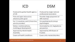 """Preview: """"The International Classification of Diseases and Related Health..."""" by Jared Keeley, Ph.D."""