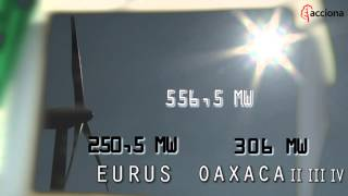 Parque eólico Oaxacas de ACCIONA (556 MW)