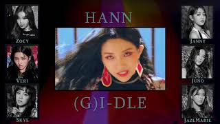 【COLLAB COVER】 (G)I-DLE - 한 (一) HANN (Alone)